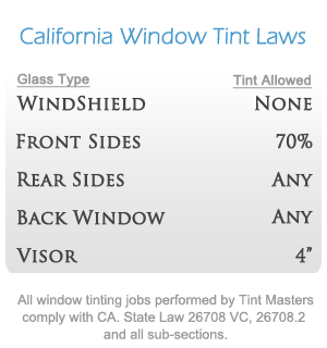 CA. Tint Law Overview